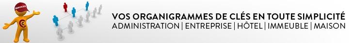 Création de plan d'organigramme de clés
